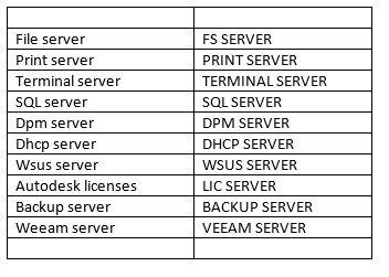 server-topology2